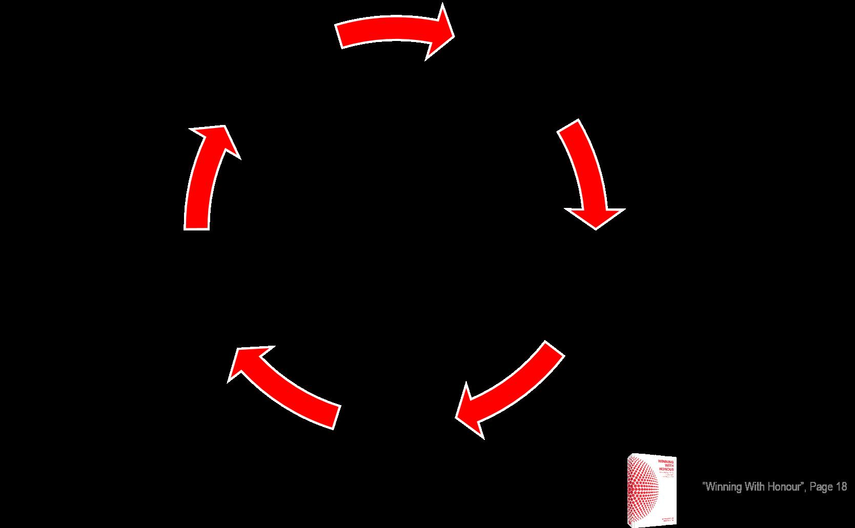 the-honour-circle